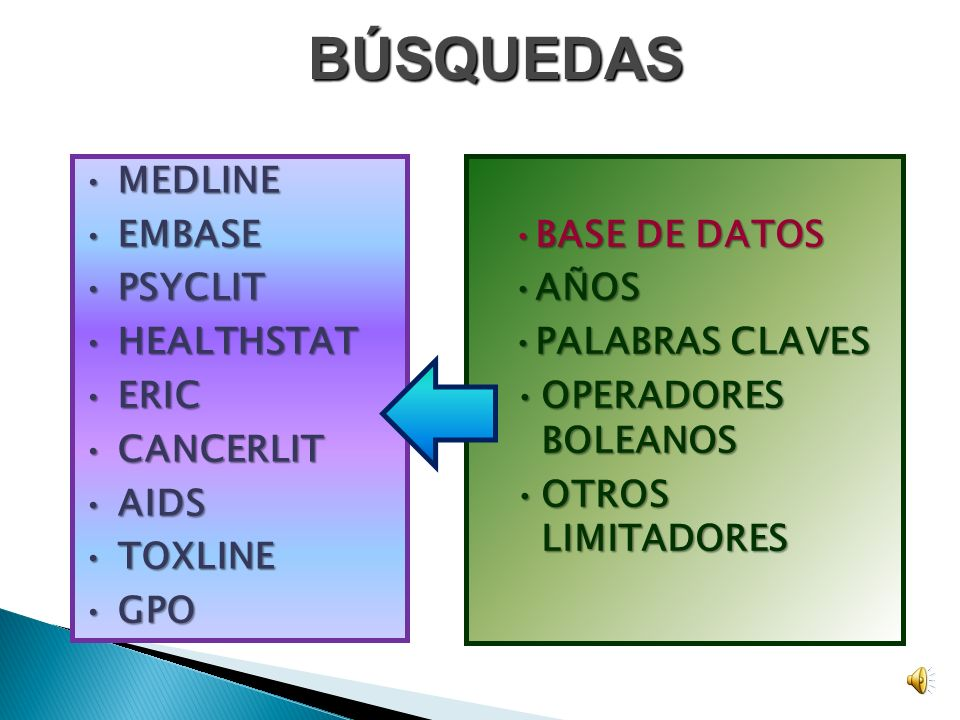 BÚSQUEDAS MEDLINE EMBASE PSYCLIT HEALTHSTAT ERIC CANCERLIT AIDS