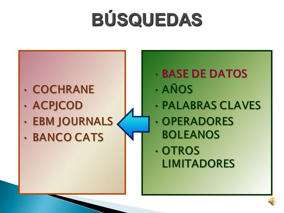 BÚSQUEDAS COCHRANE ACPJCOD EBM JOURNALS BANCO CATS BASE DE DATOS AÑOS