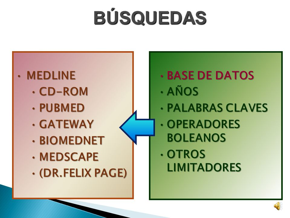 BÚSQUEDAS MEDLINE CD-ROM PUBMED GATEWAY BIOMEDNET MEDSCAPE