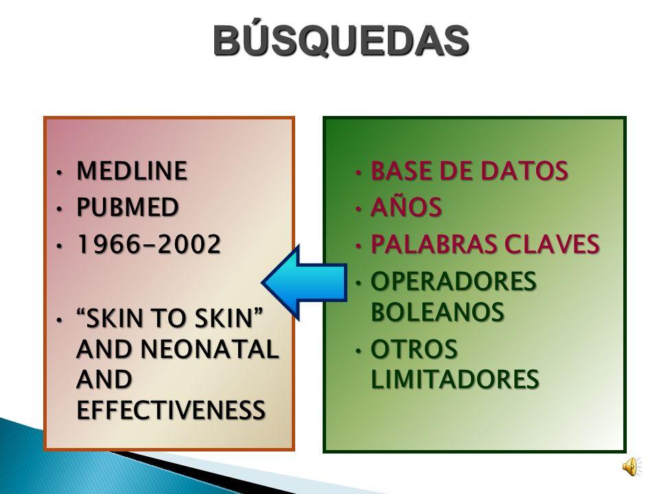 BÚSQUEDAS MEDLINE PUBMED 1966-2002