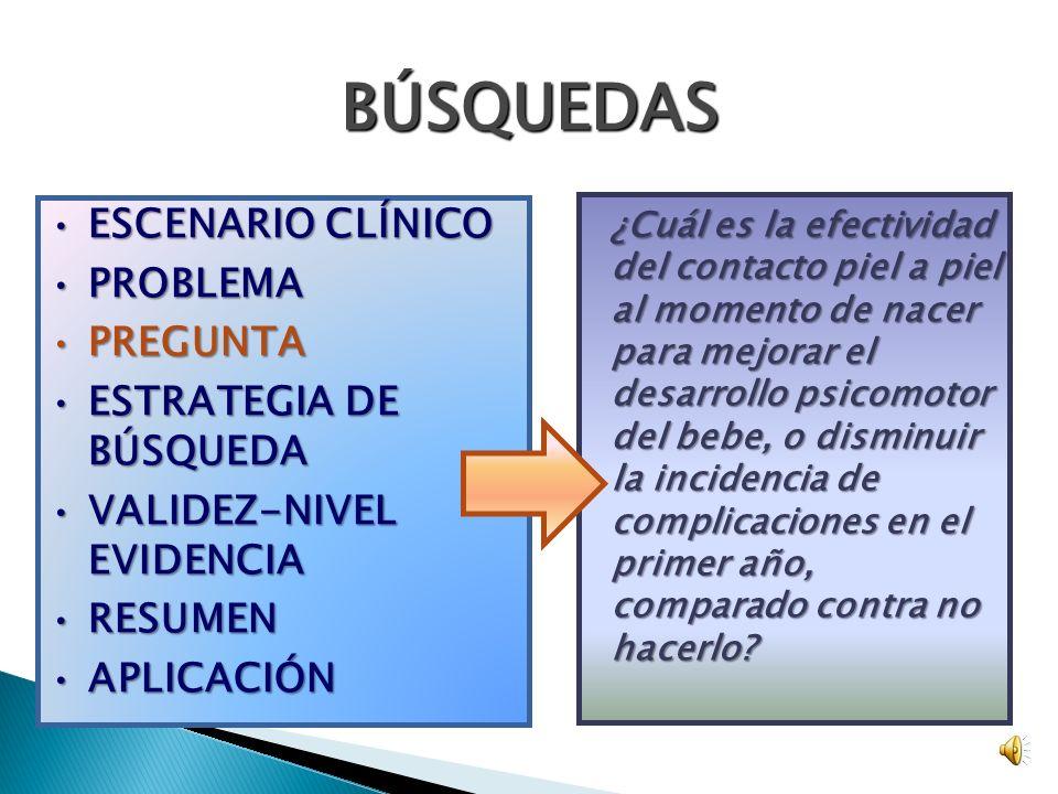 BÚSQUEDAS ESCENARIO CLÍNICO