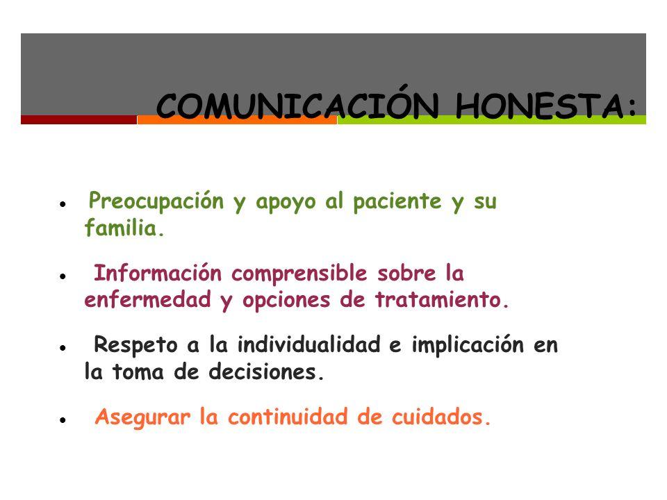 COMUNICACIÓN HONESTA:
