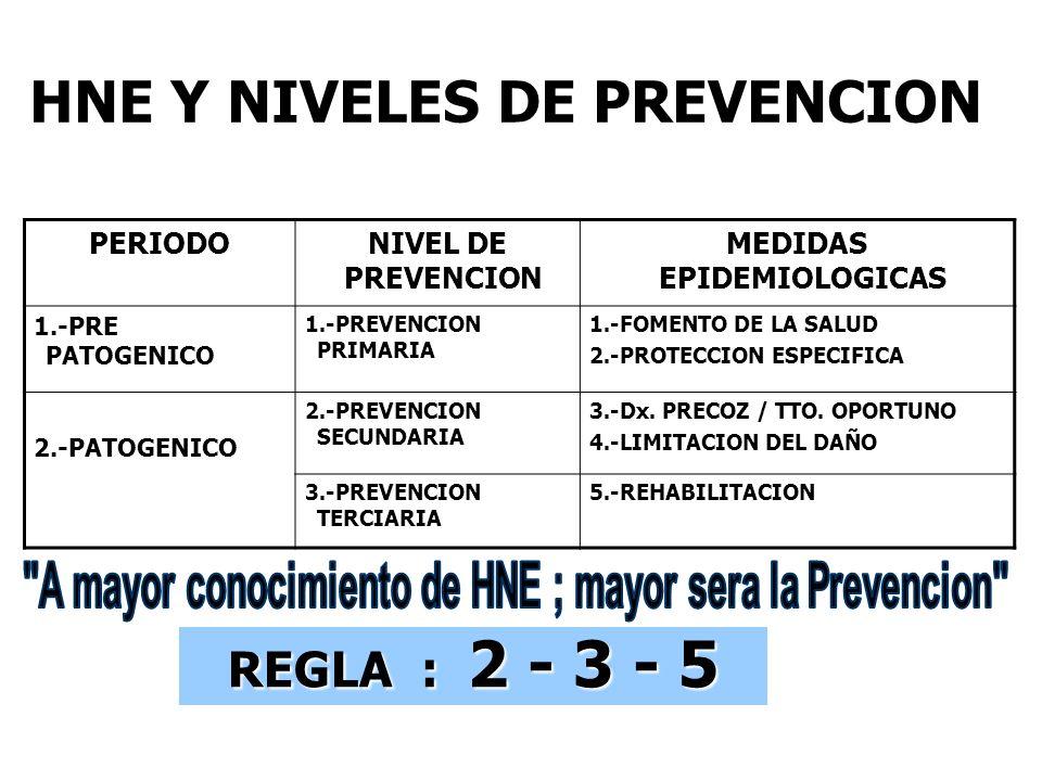 HNE Y NIVELES DE PREVENCION