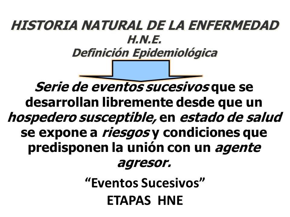 HISTORIA NATURAL DE LA ENFERMEDAD H.N.E. Definición Epidemiológica
