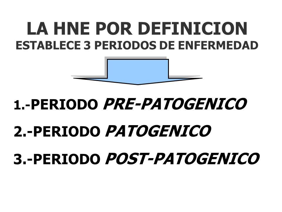 LA HNE POR DEFINICION ESTABLECE 3 PERIODOS DE ENFERMEDAD