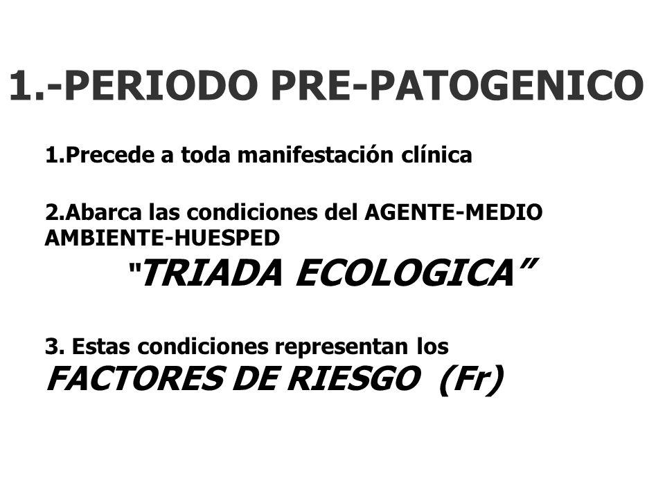 1.-PERIODO PRE-PATOGENICO