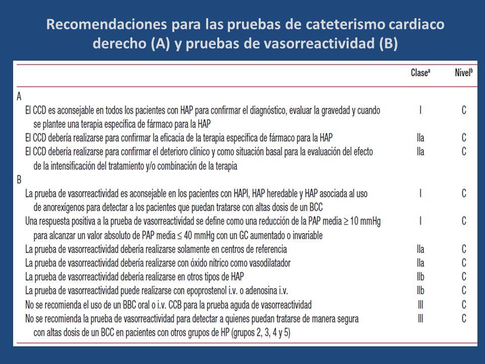 Recomendaciones para las pruebas de cateterismo cardiaco derecho (A) y pruebas de vasorreactividad (B)