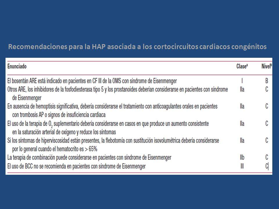 Recomendaciones para la HAP asociada a los cortocircuitos cardiacos congénitos
