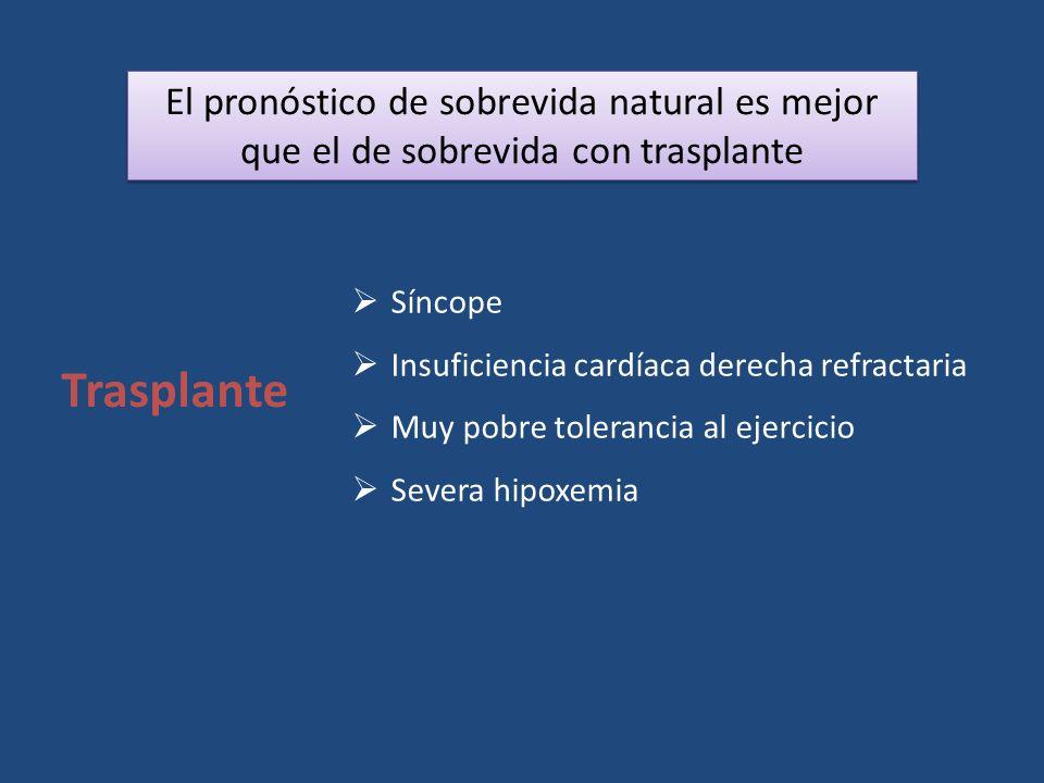El pronóstico de sobrevida natural es mejor que el de sobrevida con trasplante
