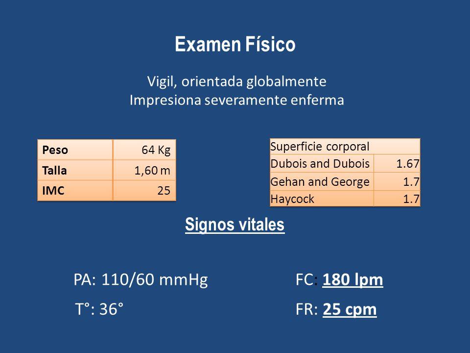 Examen Físico Signos vitales PA: 110/60 mmHg FC: 180 lpm T°: 36°
