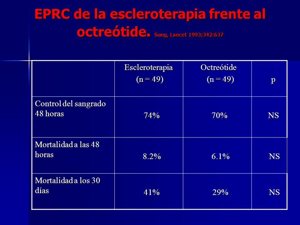 EPRC de la escleroterapia frente al octreótide