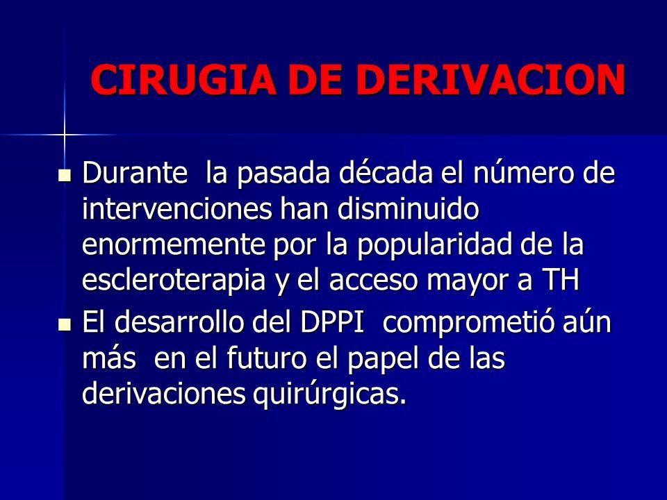 CIRUGIA DE DERIVACION