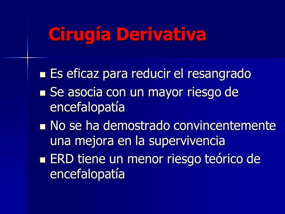 Cirugía Derivativa Es eficaz para reducir el resangrado