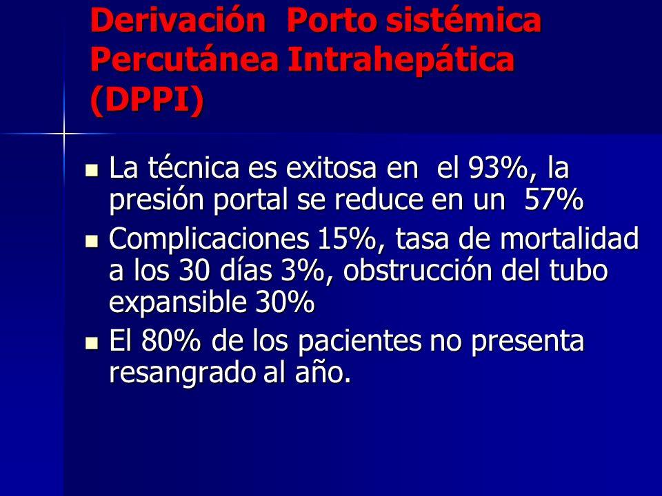 Derivación Porto sistémica Percutánea Intrahepática (DPPI)