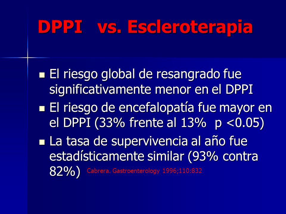 DPPI vs. Escleroterapia