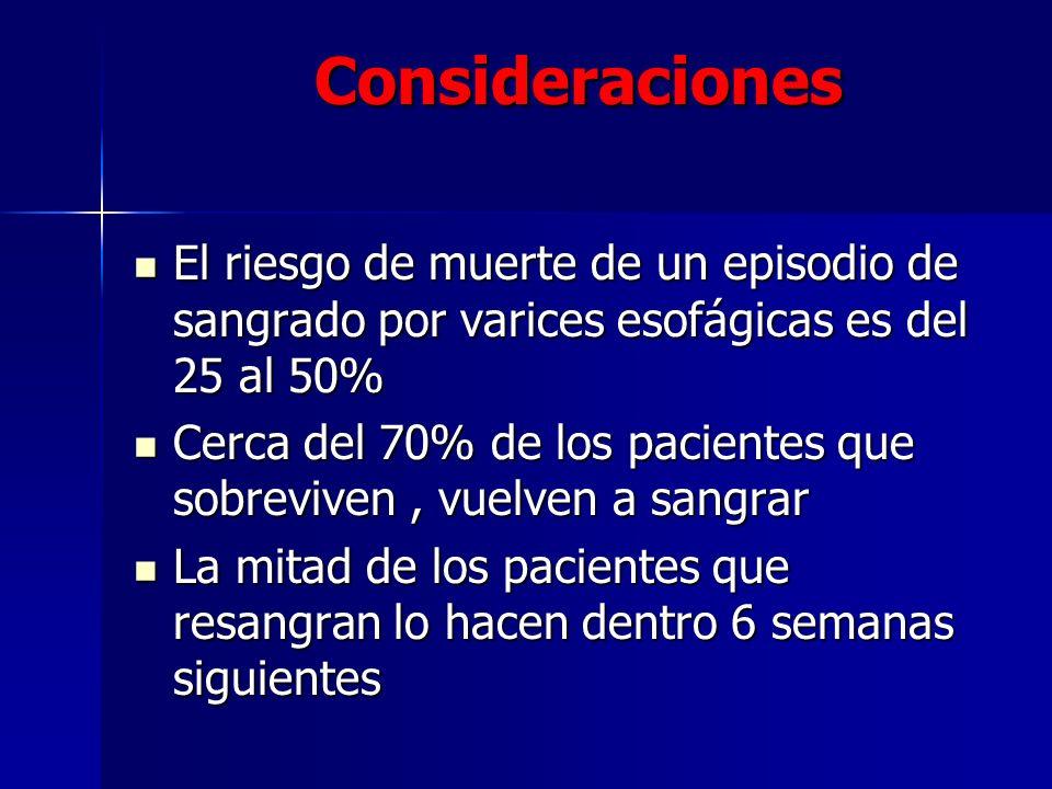 Consideraciones El riesgo de muerte de un episodio de sangrado por varices esofágicas es del 25 al 50%