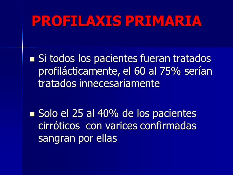 PROFILAXIS PRIMARIA Si todos los pacientes fueran tratados profilácticamente, el 60 al 75% serían tratados innecesariamente.