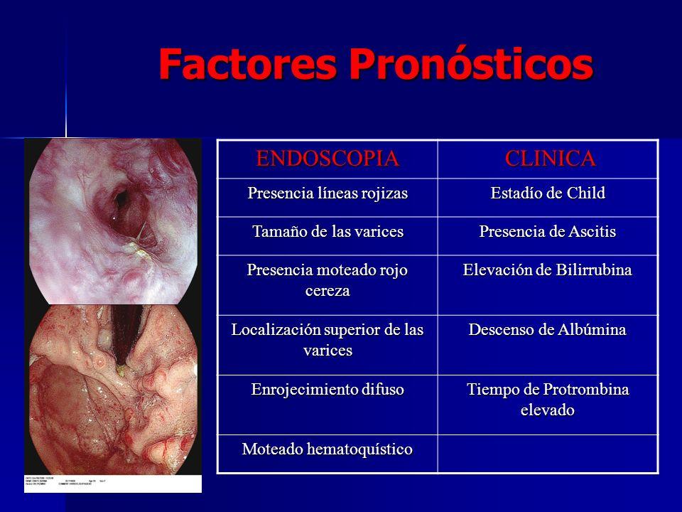 Factores Pronósticos ENDOSCOPIA CLINICA Presencia líneas rojizas