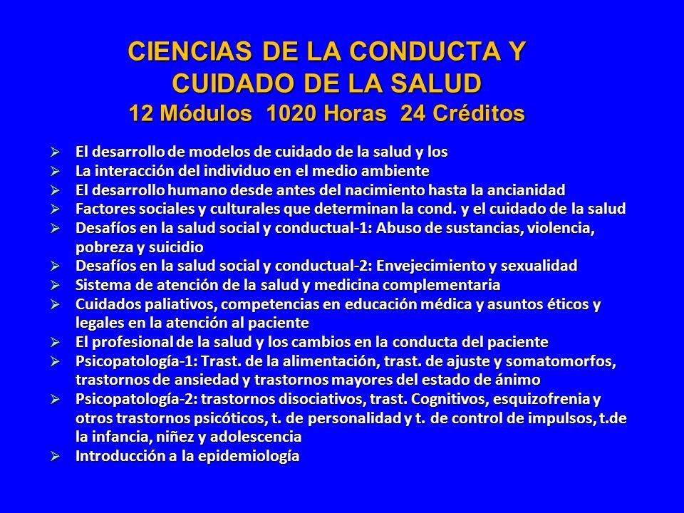 CIENCIAS DE LA CONDUCTA Y CUIDADO DE LA SALUD 12 Módulos 1020 Horas 24 Créditos