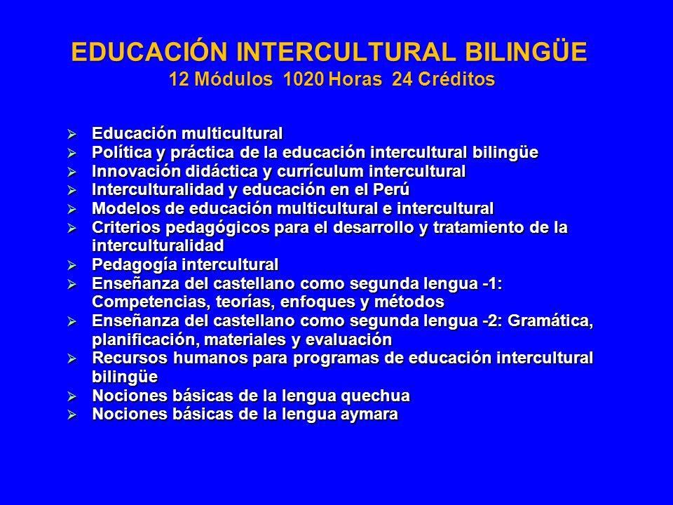 EDUCACIÓN INTERCULTURAL BILINGÜE 12 Módulos 1020 Horas 24 Créditos