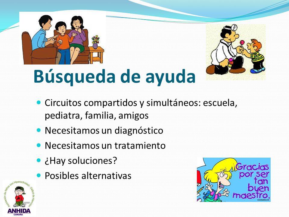 Búsqueda de ayuda Circuitos compartidos y simultáneos: escuela, pediatra, familia, amigos. Necesitamos un diagnóstico.