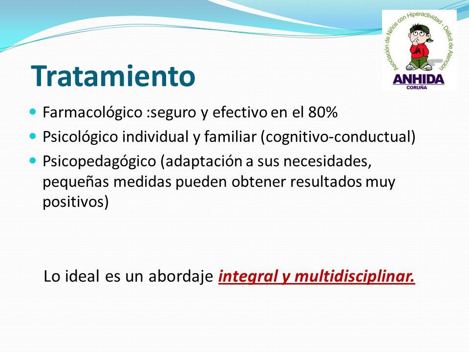 Tratamiento Farmacológico :seguro y efectivo en el 80%