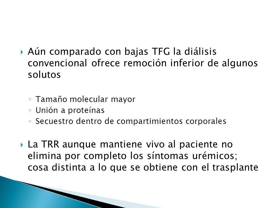 Aún comparado con bajas TFG la diálisis convencional ofrece remoción inferior de algunos solutos