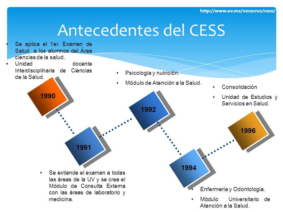 Antecedentes del CESS Se aplica el 1er. Examen de Salud a los alumnos del Área ciencias de la salud.