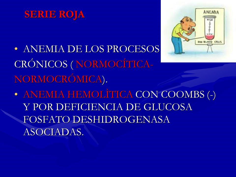 SERIE ROJA ANEMIA DE LOS PROCESOS. CRÓNICOS ( NORMOCÍTICA- NORMOCRÓMICA).