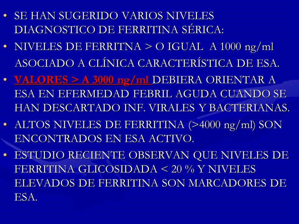 SE HAN SUGERIDO VARIOS NIVELES DIAGNOSTICO DE FERRITINA SÉRICA: