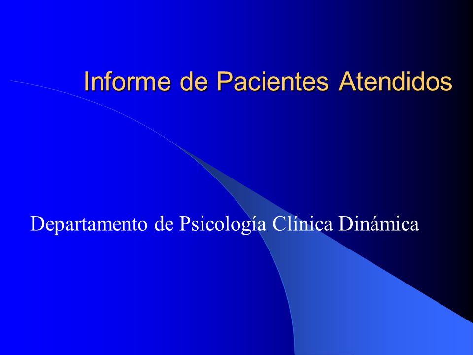 Informe de Pacientes Atendidos