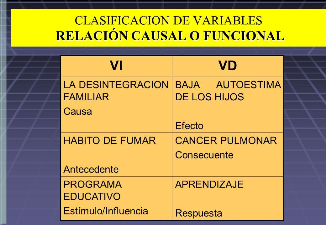CLASIFICACION DE VARIABLES RELACIÓN CAUSAL O FUNCIONAL