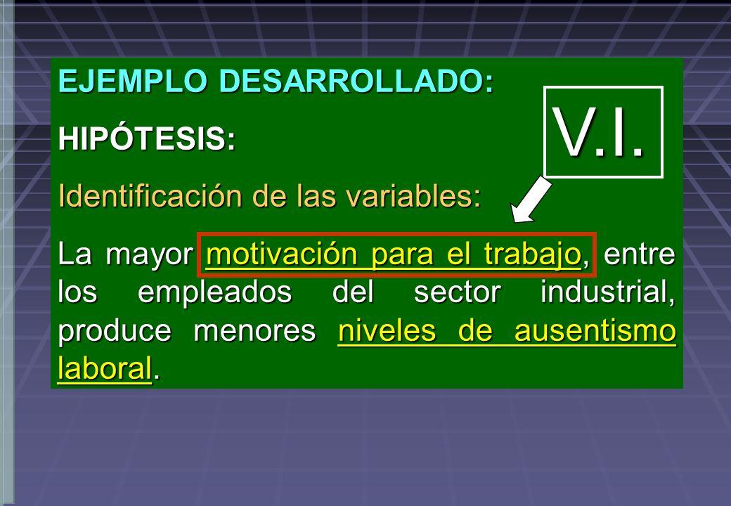 V.I. EJEMPLO DESARROLLADO: HIPÓTESIS: Identificación de las variables: