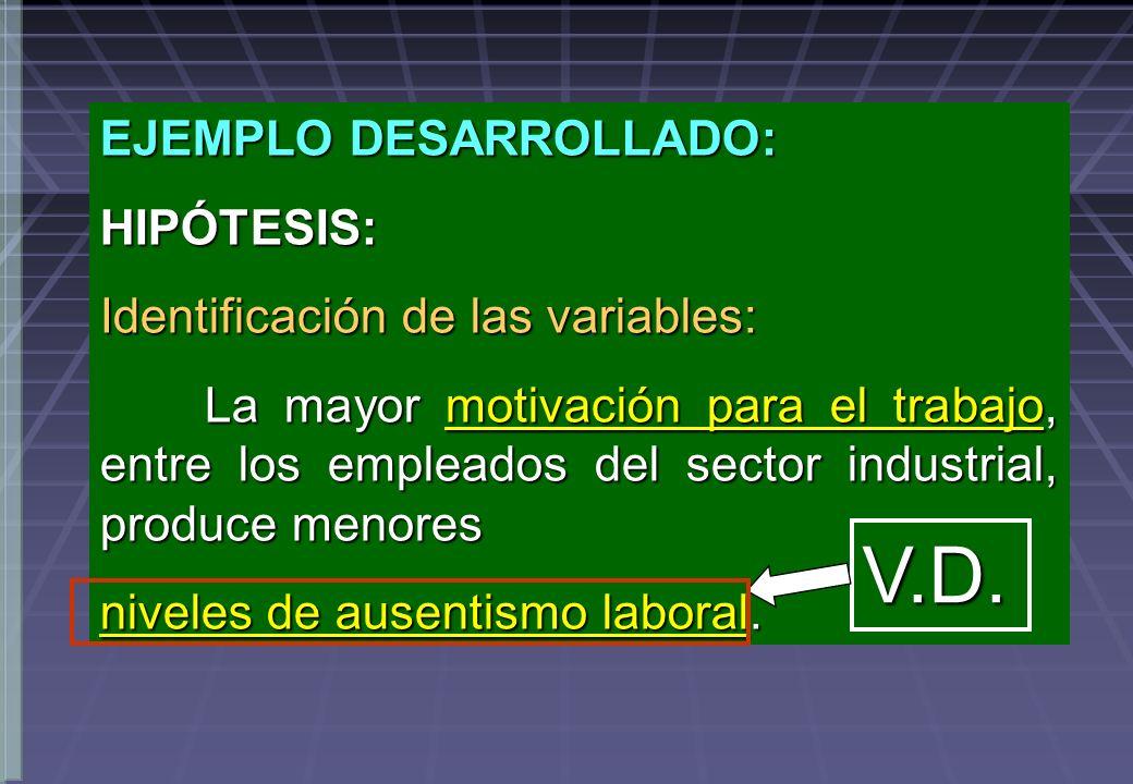V.D. EJEMPLO DESARROLLADO: HIPÓTESIS: Identificación de las variables: