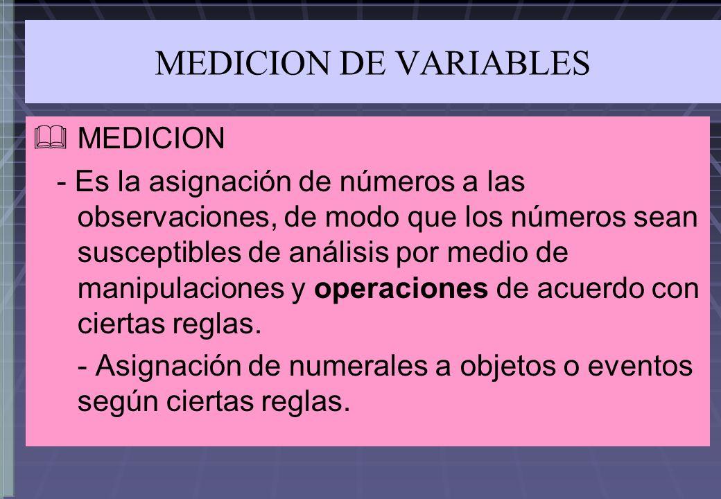 MEDICION DE VARIABLES MEDICION