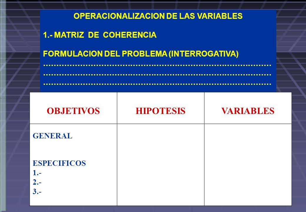 OPERACIONALIZACION DE LAS VARIABLES