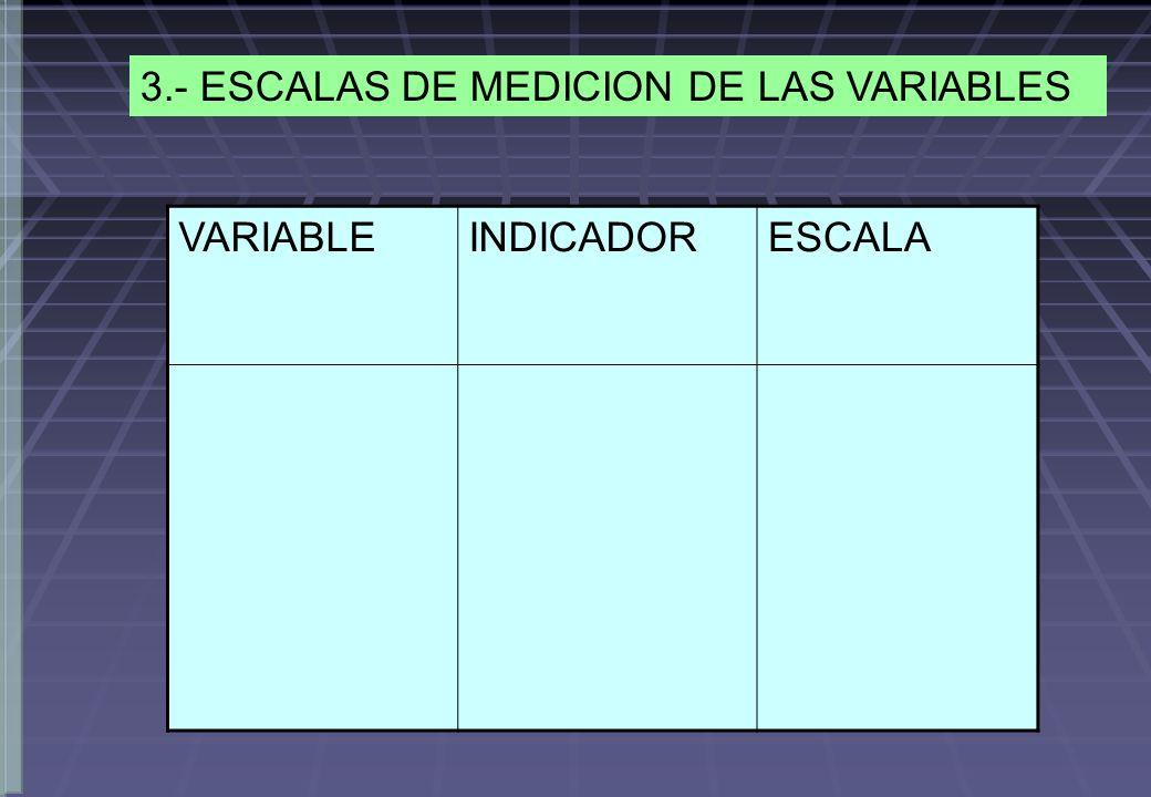3.- ESCALAS DE MEDICION DE LAS VARIABLES