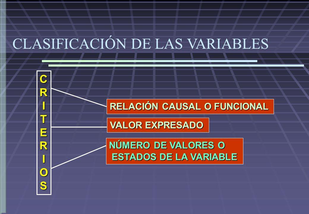 CLASIFICACIÓN DE LAS VARIABLES
