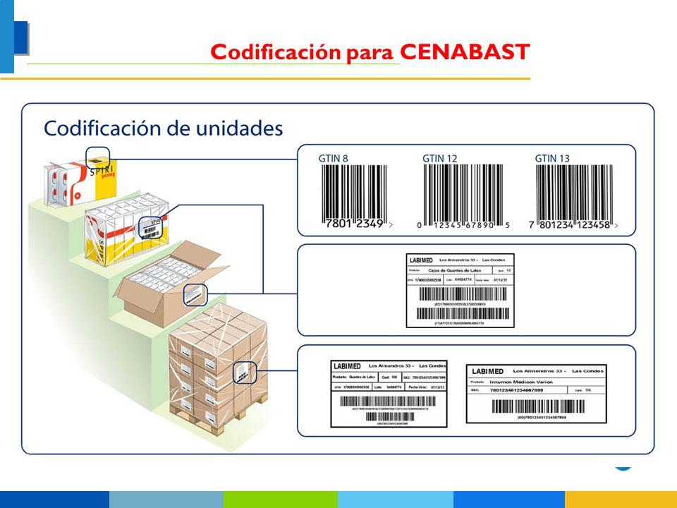 Codificación para CENABAST