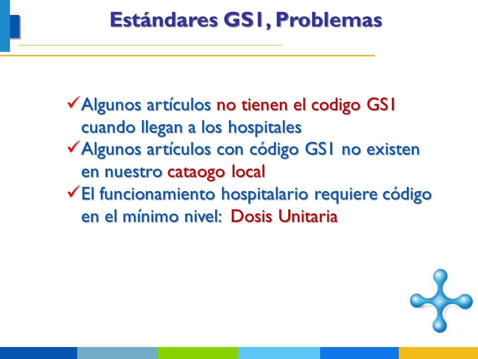 Estándares GS1, Problemas