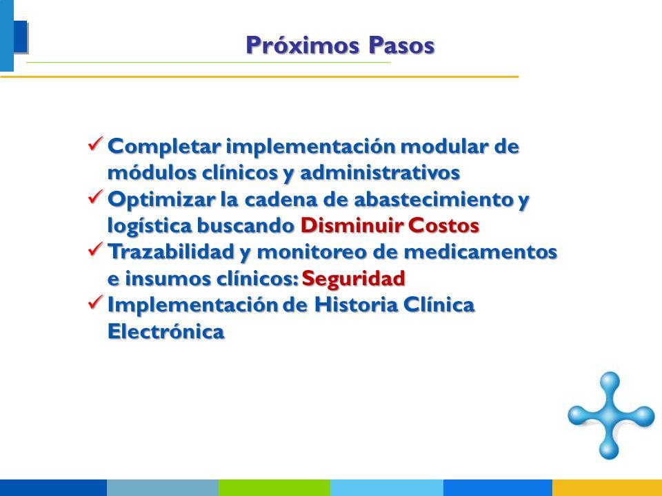 Próximos Pasos Completar implementación modular de módulos clínicos y administrativos.