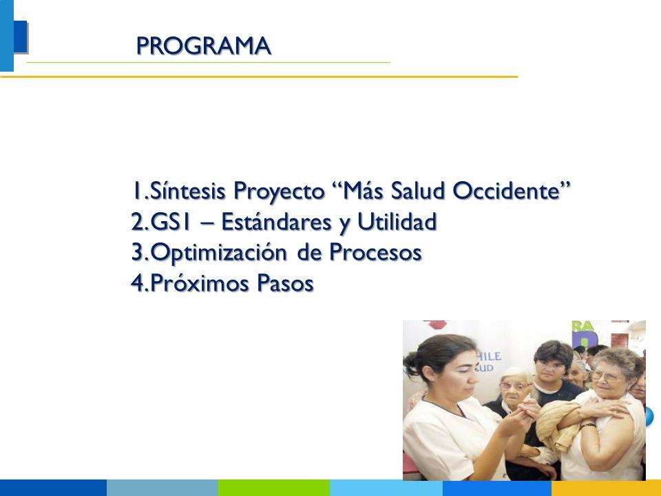 PROGRAMA Síntesis Proyecto Más Salud Occidente GS1 – Estándares y Utilidad. Optimización de Procesos.