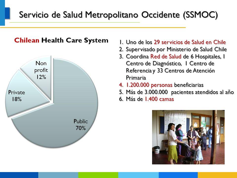 Servicio de Salud Metropolitano Occidente (SSMOC)