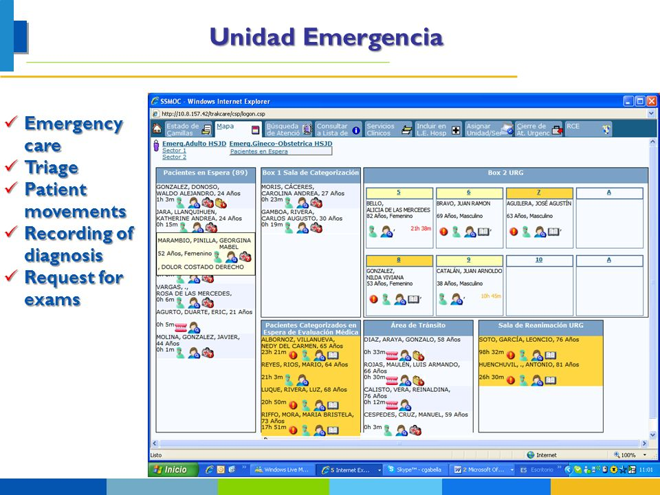Unidad Emergencia Emergency care Triage Patient movements