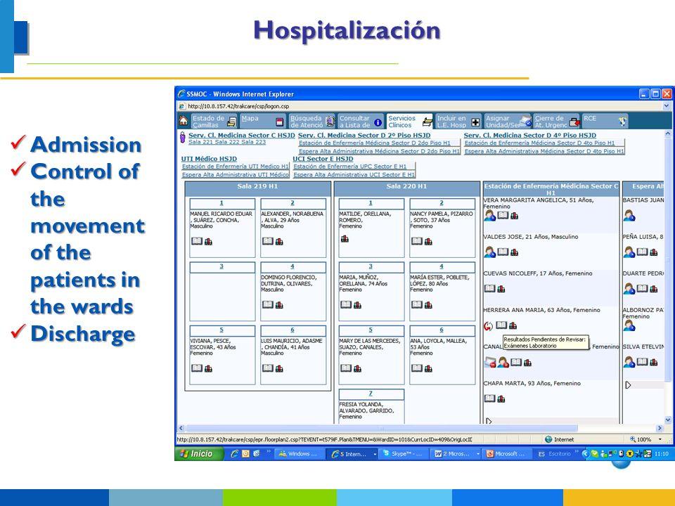 Hospitalización Admission