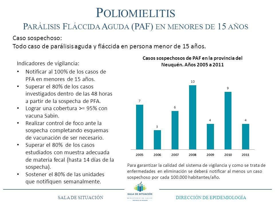 Poliomielitis Parálisis Fláccida Aguda (PAF) en menores de 15 años