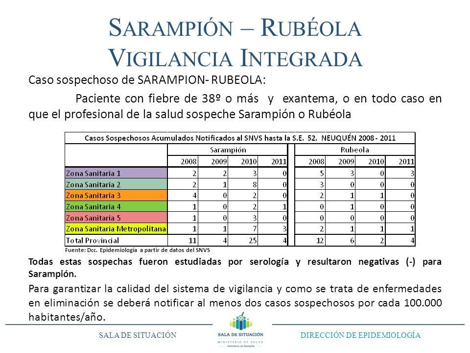 Sarampión – Rubéola Vigilancia Integrada