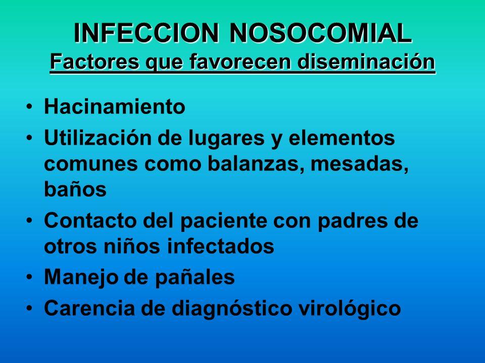 INFECCION NOSOCOMIAL Factores que favorecen diseminación