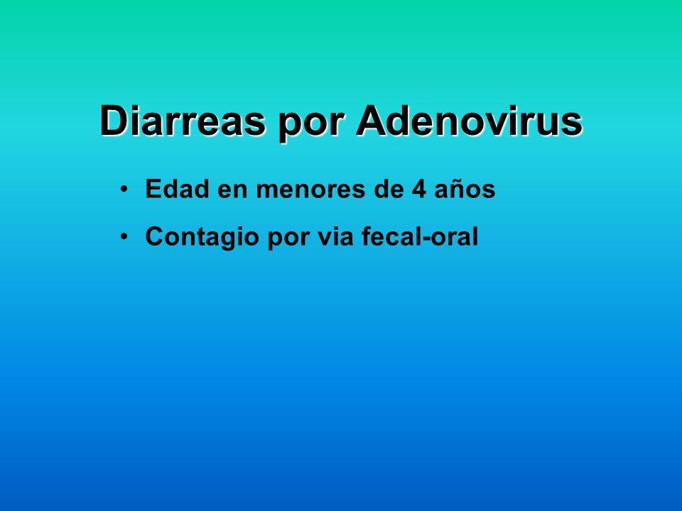 Diarreas por Adenovirus