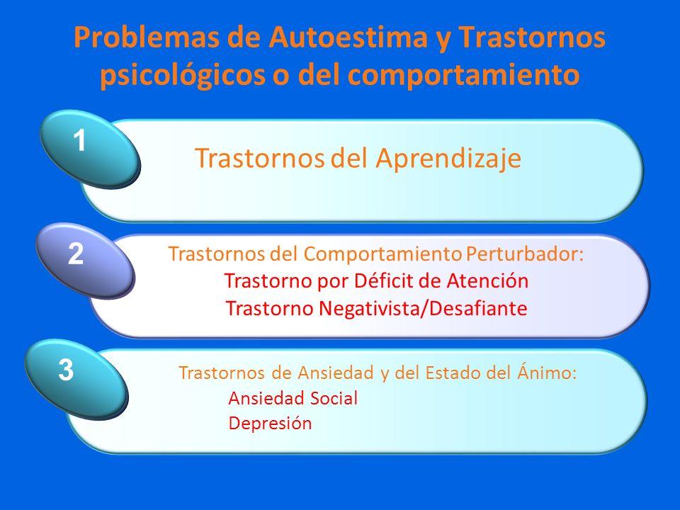 Problemas de Autoestima y Trastornos psicológicos o del comportamiento